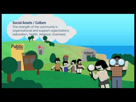 Indonesia - Proposal Development: Appreciative Inquiry and Asset Based Thinking